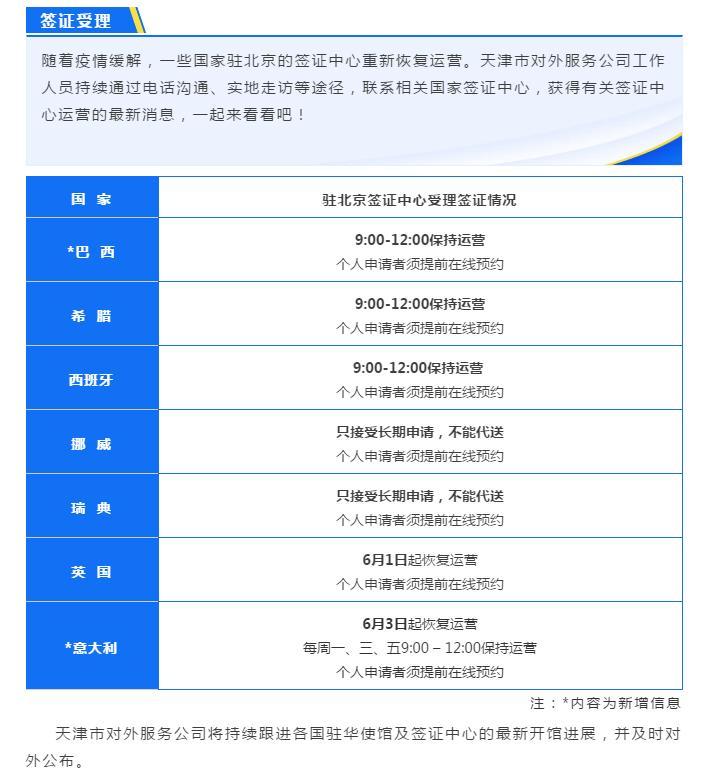 持续更新!各国驻北京签证中心最新运营情况汇总