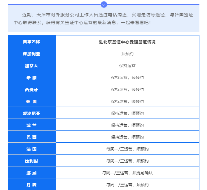 更新啦!各国驻北京德赢app官网下载中心 最新运营情况汇总
